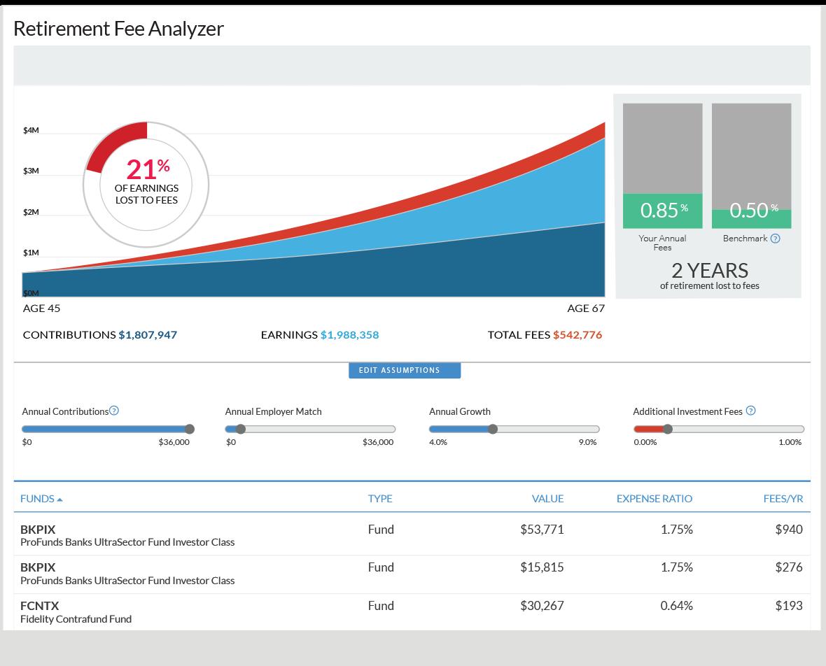 Fee Calculator & Fee Analyzer Tool | Personal Capital