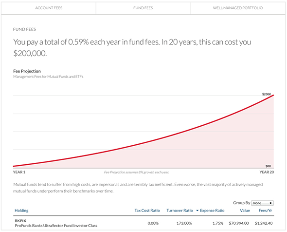 Fee Calculator & Fee Analyzer Tool   Personal Capital