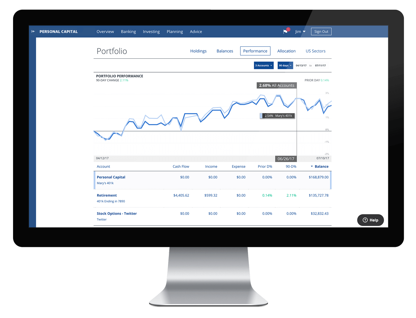 net worth calculator cash flow analysis personal capital