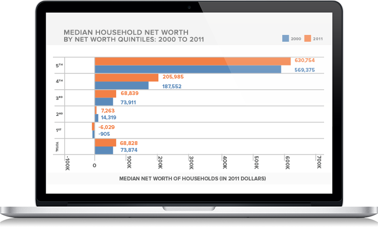 financial planning introduction to net worth by our july net worth