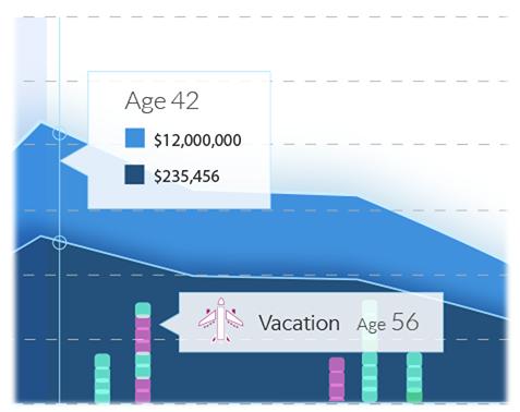 retirement calculator savings plan personal capital