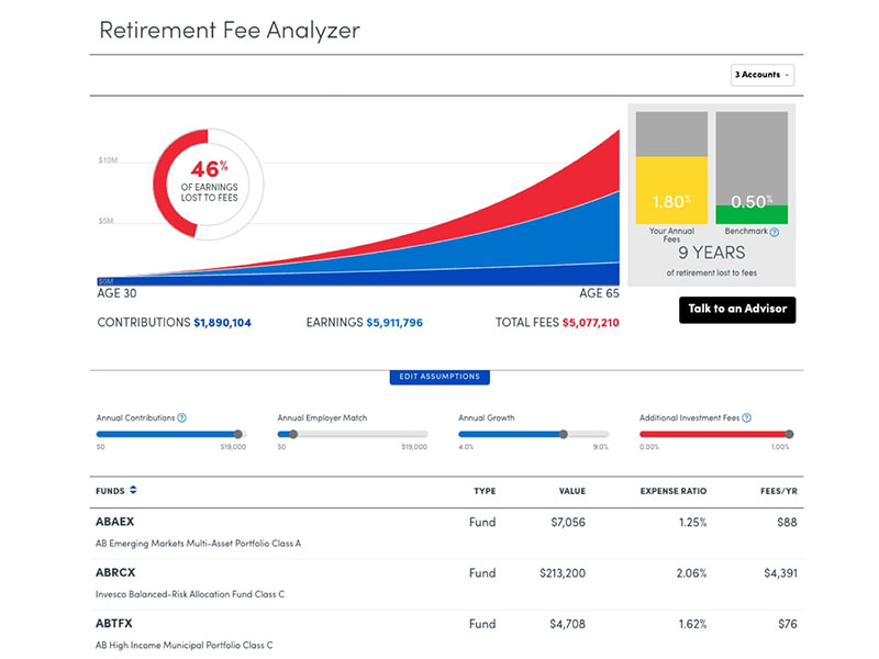 Investment calculator with fees total refinery antwerp investment properties
